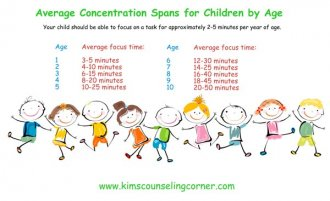 concentration-spans-for-children